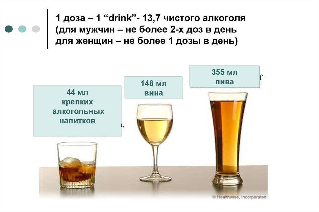 Варикоз и алкоголь все за и против - мед портал tvoiamedkarta.ru