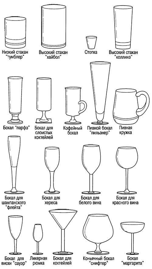 Устройство двойных стаканов из стекла и выбор по виду и назначению