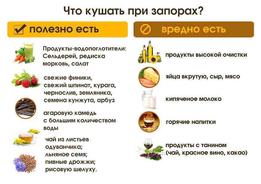 Грейпфрут и алкоголь. что нельзя сочетать с алкоголем