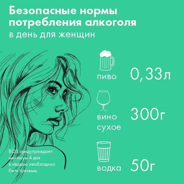 Какое количество алкоголя не вредит здоровью