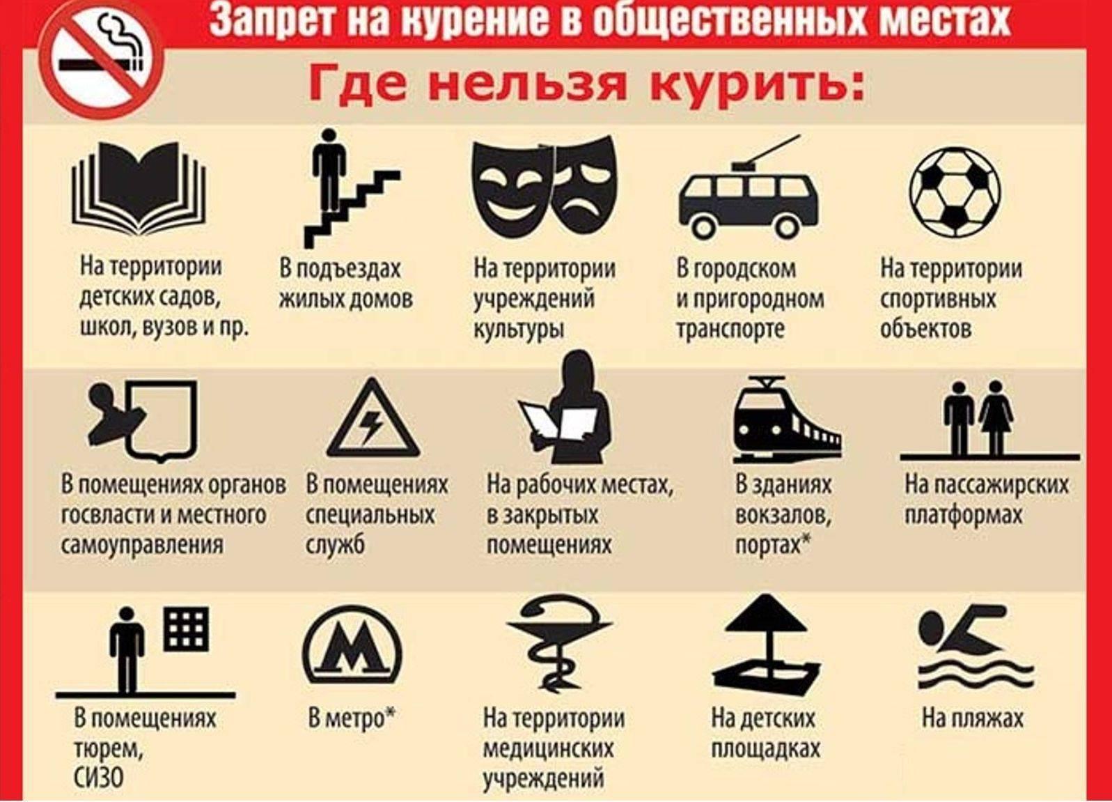 40 тысяч рублей за курение в самолёте