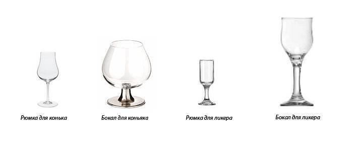 3 -правила коньяка. или как правильно пить коньяк? советы сомелье и винодела. | алкоголь. блог женщины- винодела | яндекс дзен