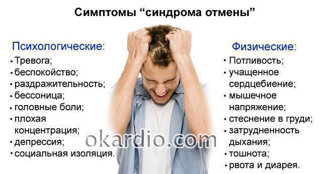 Никотиновый абстинентный синдром сколько длится