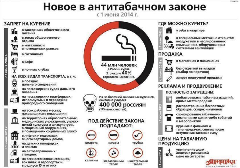 Можно ли курить айкос в общественном месте: на заправке, в автобусе