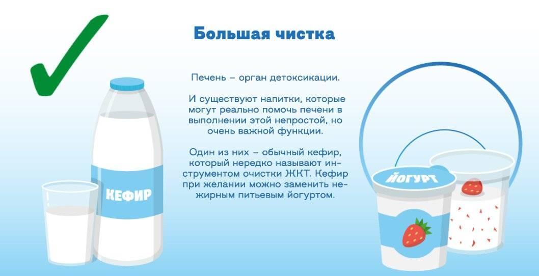 Как почистить печень от шлаков и токсинов: простые способы