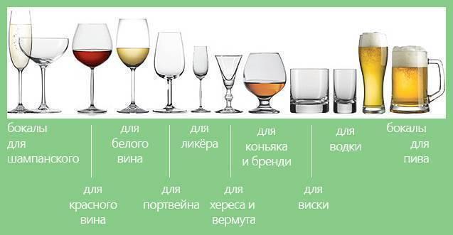 Бокалы для напитков