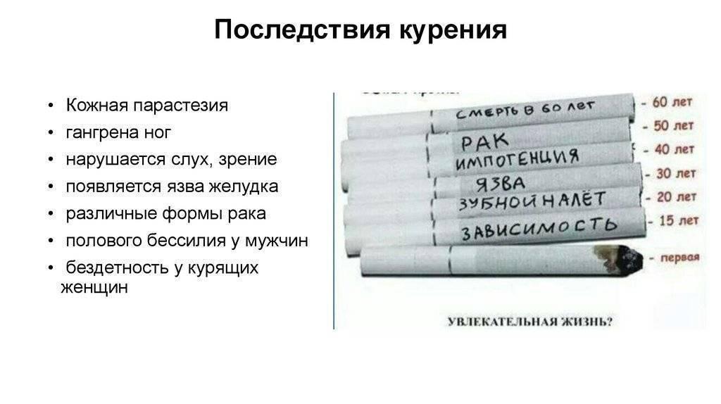 Последствия курения сигарет: все риски (фото курильщиков с разным стажем) - юридическая помощь