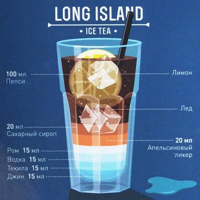 Лонг айленд – коктейль и рецепт приготовления + видео | наливали