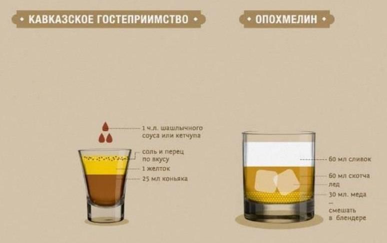 Сколько алкоголя в кефире и квасе
