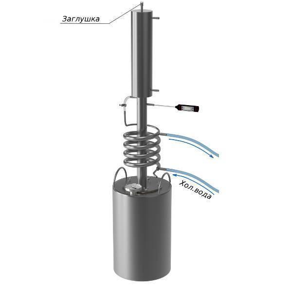 Устройство, принцип работы, конструкция дефлегматора для самогонного аппарата. как сделать своими руками?