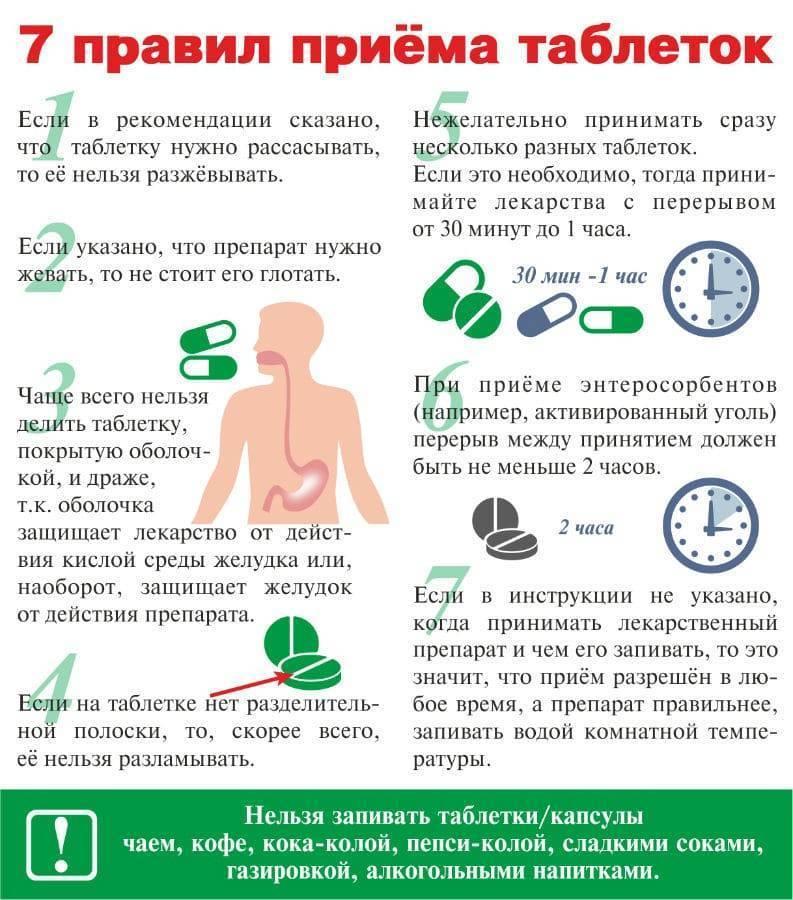 Передозировка валерьянкой: симптомы отравления отравление.ру передозировка валерьянкой: симптомы отравления