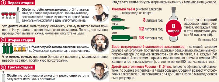 Бросить пить - это модно: как отказ от алкоголя влияет на организм | vogue russia