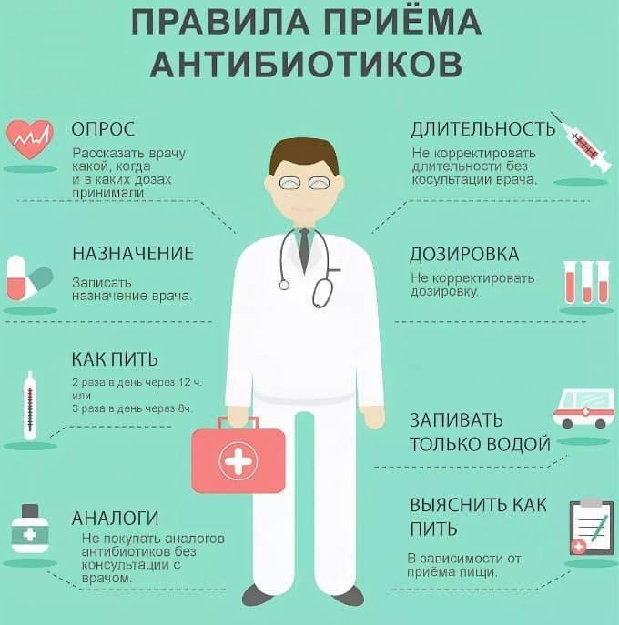 Пропил курс антибиотиков через сколько можно алкоголь