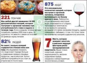 Пивная диета за неделю -10 кг: отзывы врачей, меню для похудения