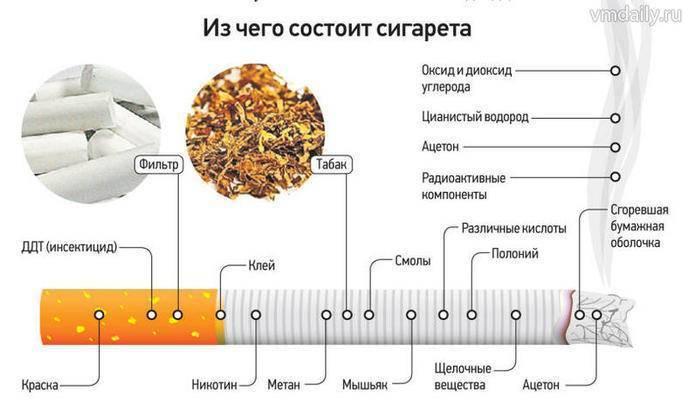 Бросаю курить, чем перебить желание, народные средства? чем «заесть» тягу к сигарете. восемь важных продуктов для бросающих курить как побороть мысли о курении