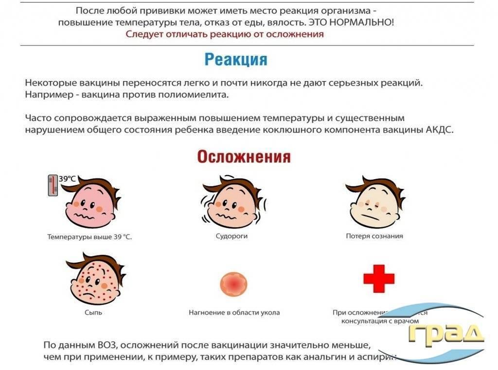 Адс м прививка осложнения у детей