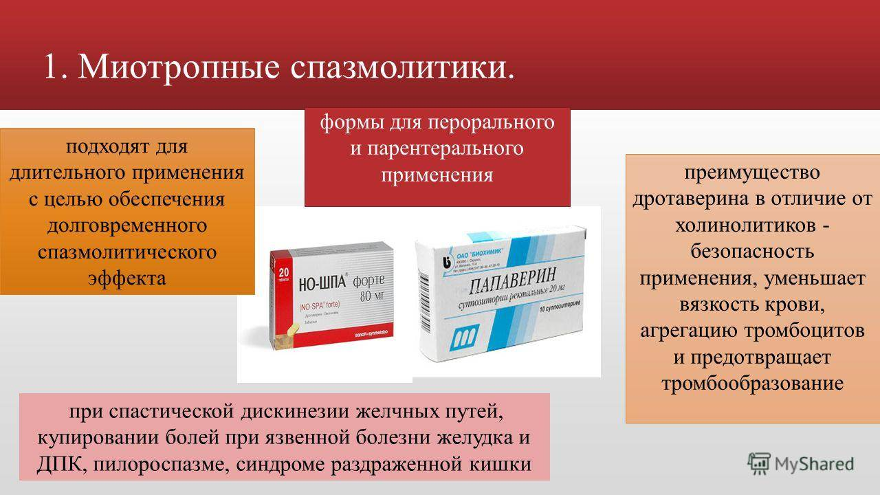 Лекарства при обострении панкреатита