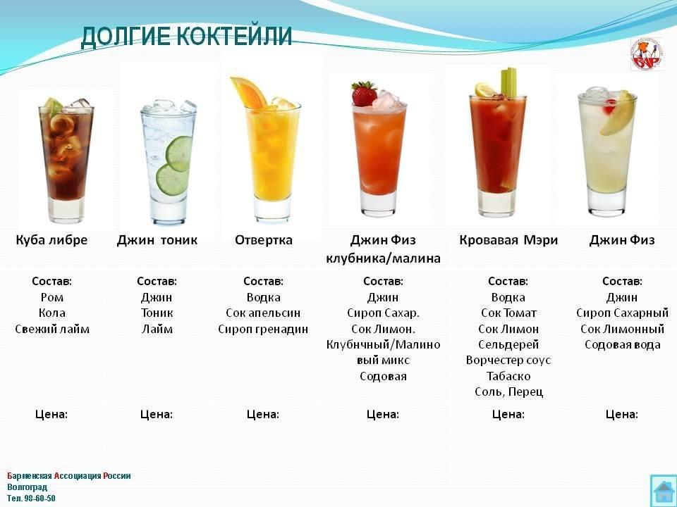 Турецкая водка раки: производство и состав, как пить, чем лучше закусывать