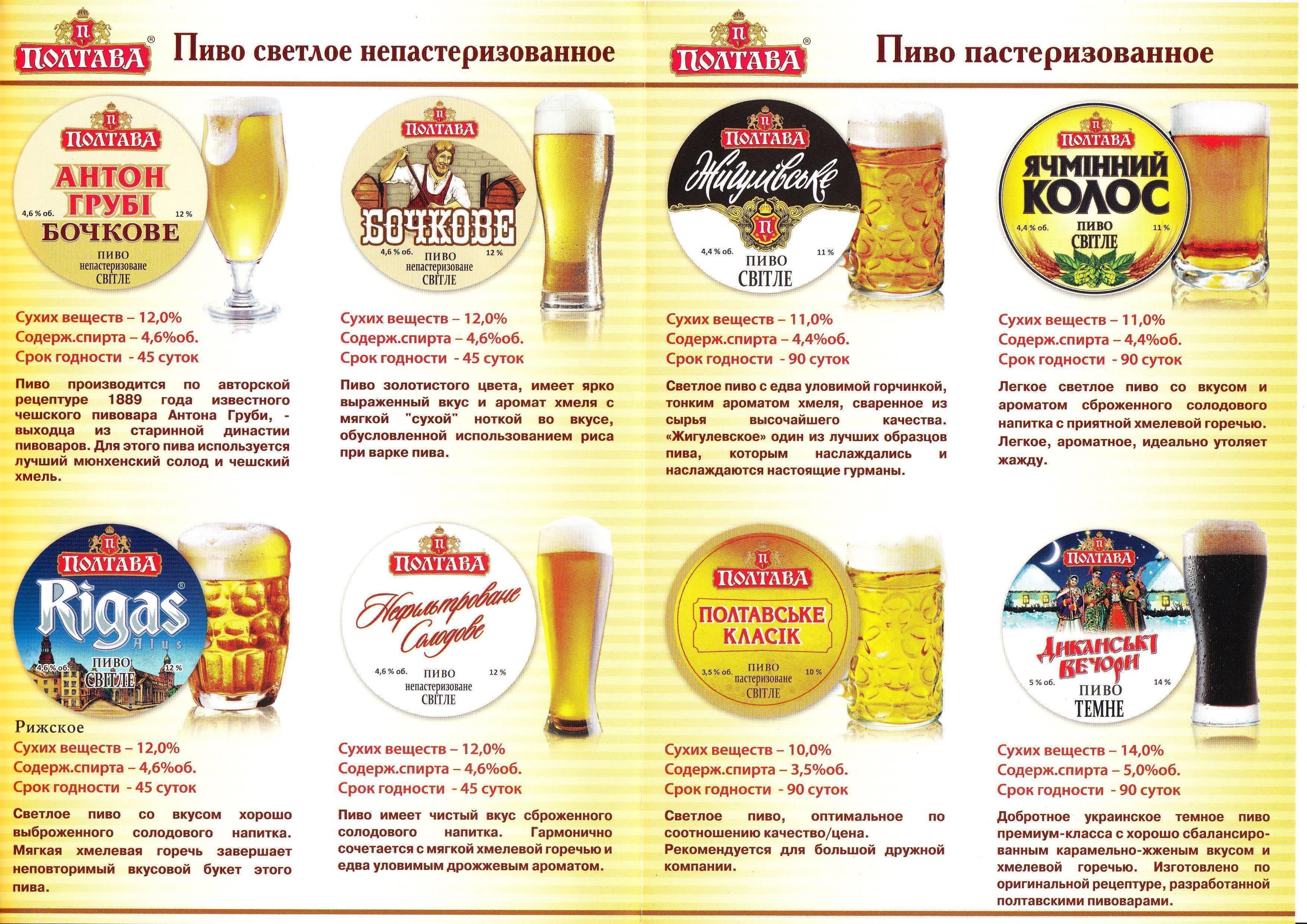 Чем отличается непастеризованное пиво от пастеризованного? 5 правил покупки хорошего пива