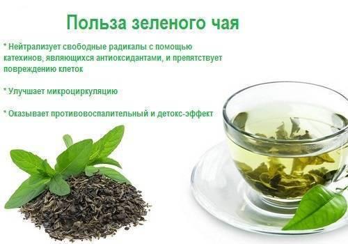 Чай, как средство от похмелья: эффективно, полезно и недорого!