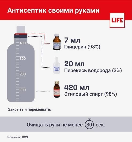 Водка из спирта своими руками [пропорции, правила, рецепты] - alcdrink.ru