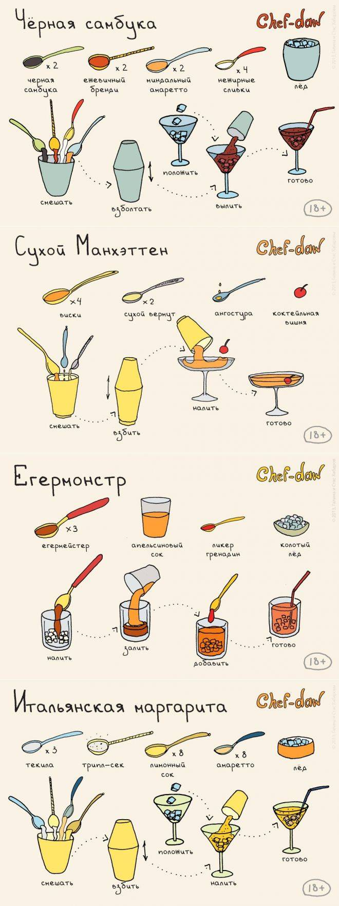 Rusty nail (коктейль) – rusty nail (cocktail)