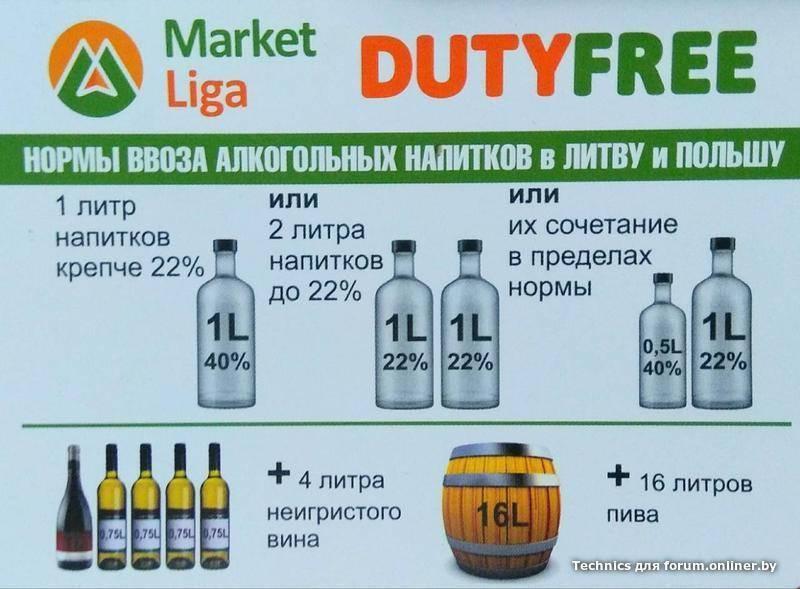Норма ввоза алкоголя в россию: сколько литров алкоголя можно ввозить