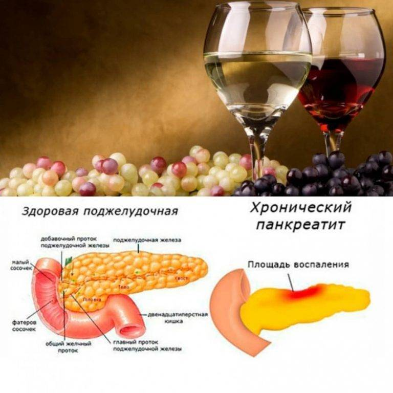 Курение при панкреатите: вред и опасность для поджелудочной железы