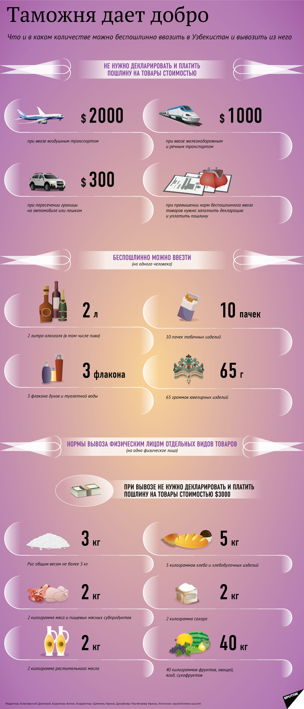 Ограничения на алкоголь в дубае можно ли пить туристам