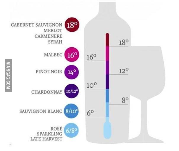 Чем отличается полусладкое от сухого вина в [2018]: разница в производстве ?, как влияет на организм | suhoy.guru