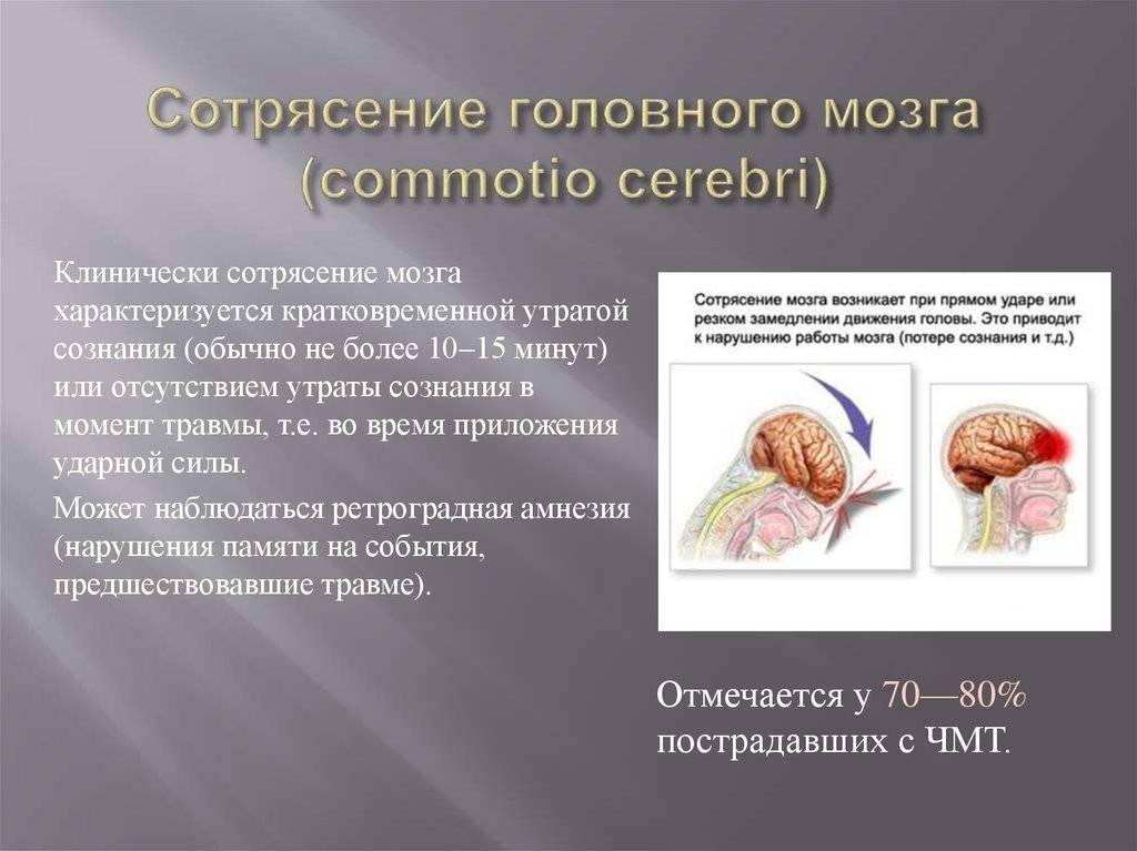 Диета при сотрясении головного мозга - wikisekurs.ru