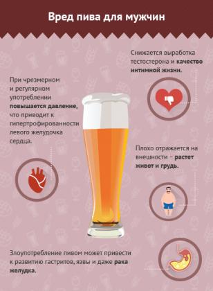 Вред пива для организма - как влияет чрезмерное потребление напитка на мужчин, женщин и подростков