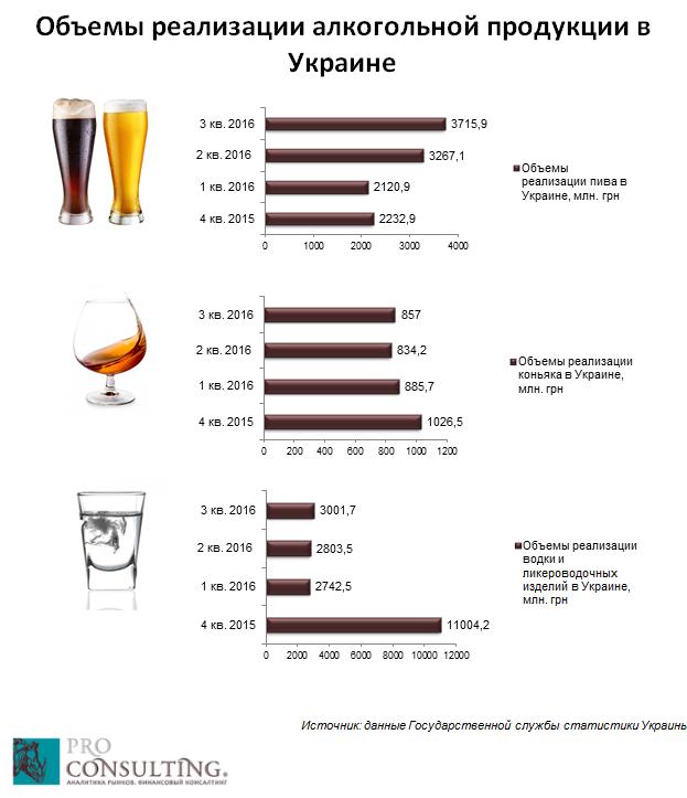 Вкусные крепкие напитки. какой алкоголь самый вкусный