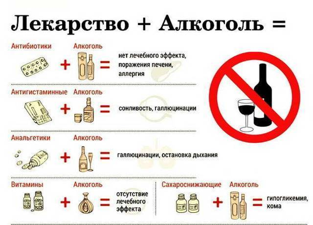 Фезам и алкоголь: негативные последствия - проздоровье