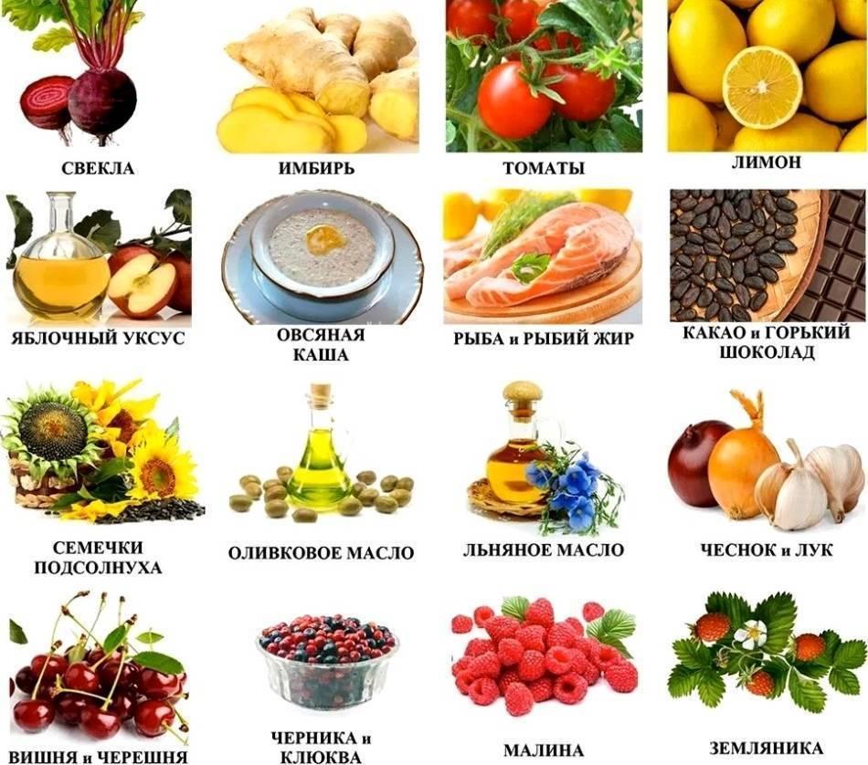 Диета при гипертонии - стол №10 с меню на каждый день. правильное питание и продукты при повышенном давление
