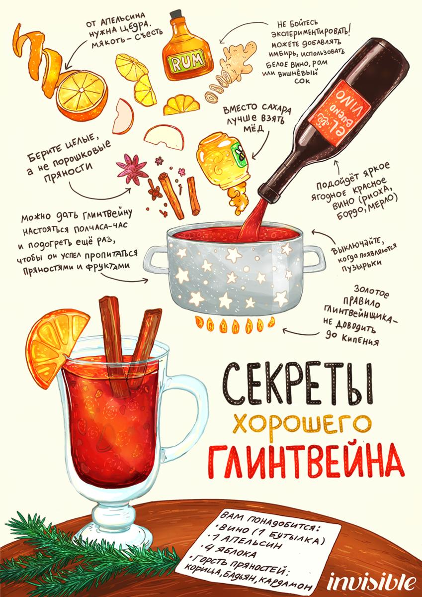 Рецепт приготовления грога, как приготовить горог   напитки