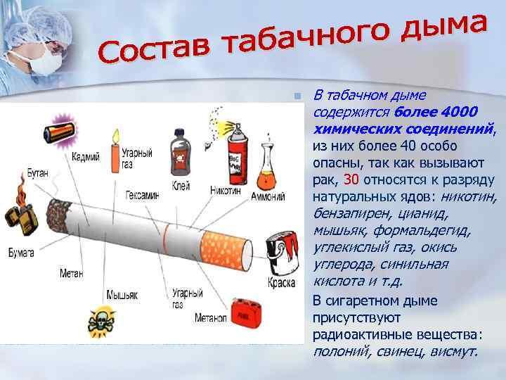 Откуда появился стандарт длины сигарет - все обо всем