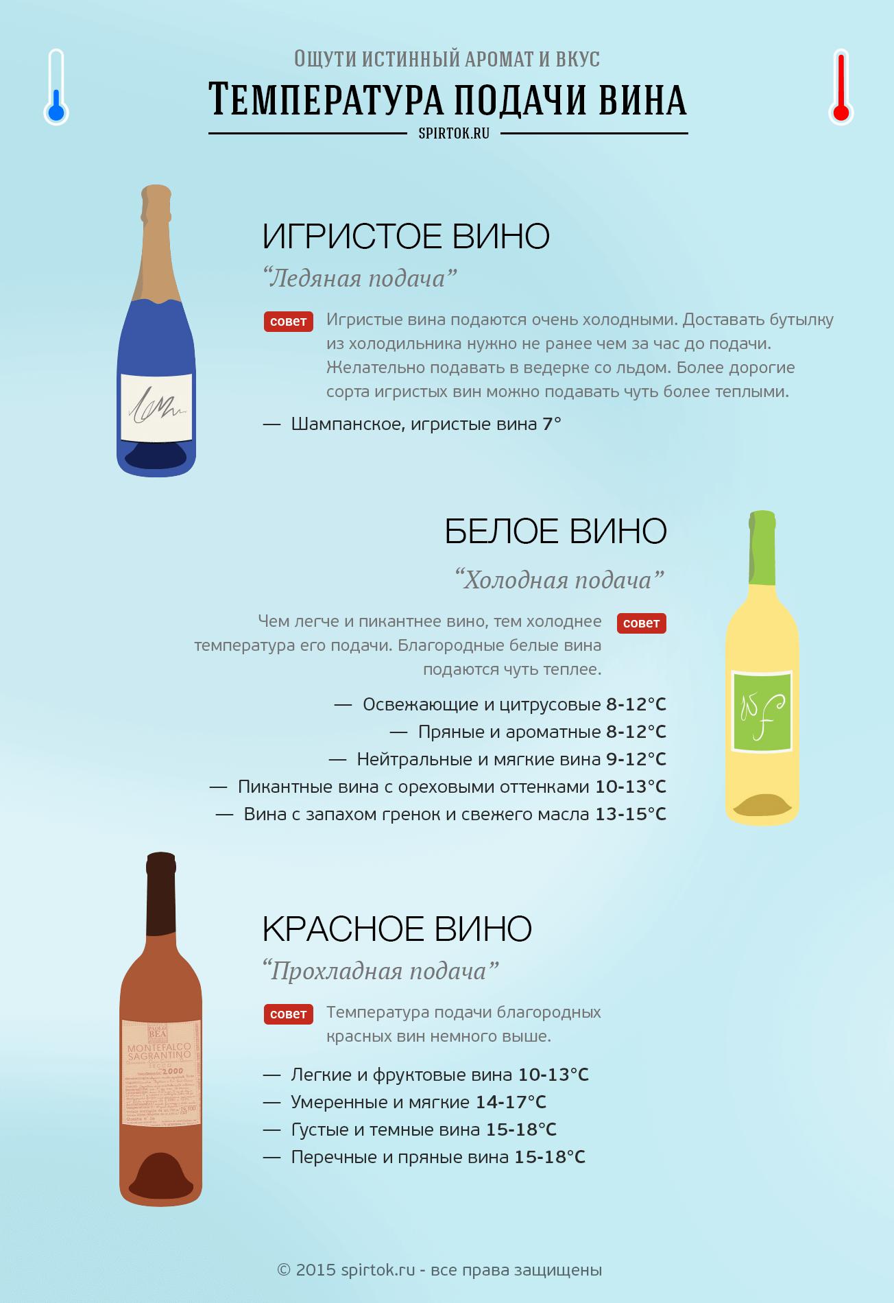 При какой температуре замерзает шампанское? как правильно заморозить игристое вино?