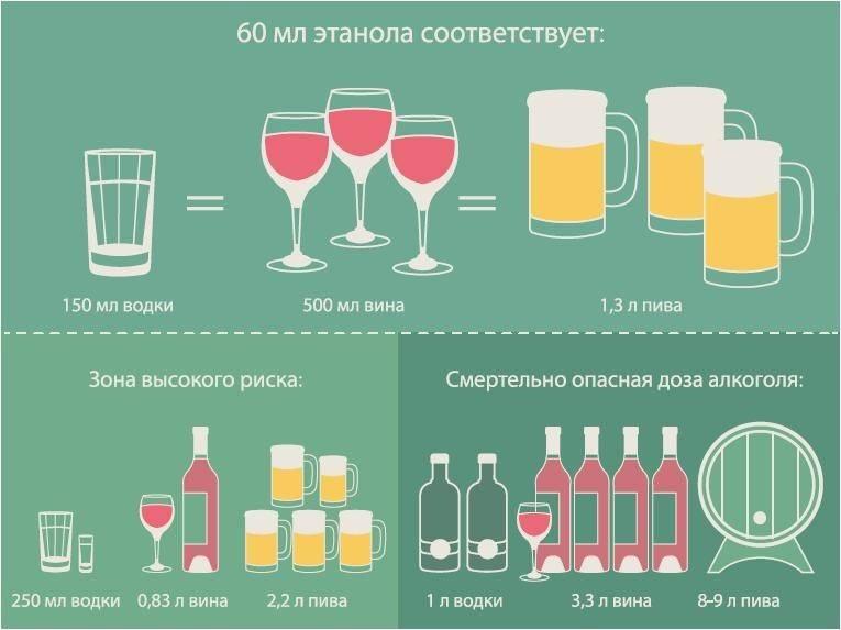 Основания для проверки водителя на алкоголь в 2019 году