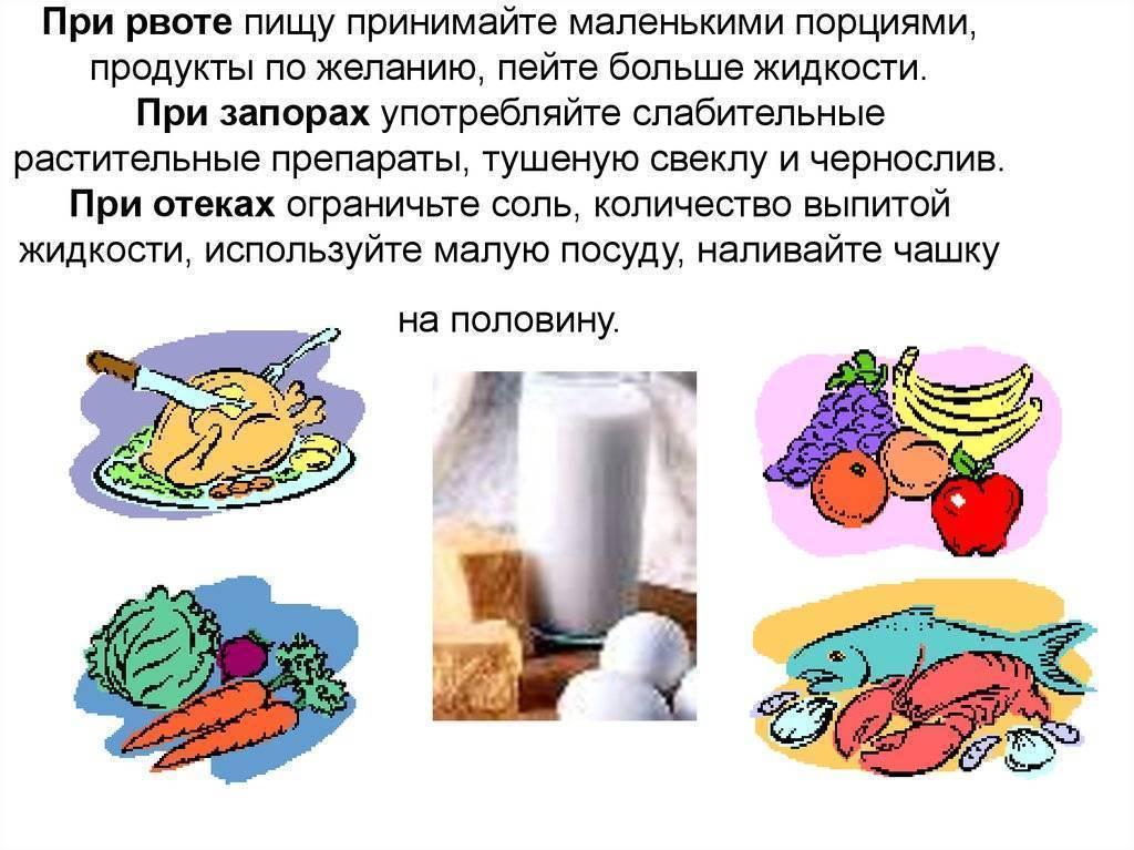 Диета при пищевом отравлении: как скорректировать рацион