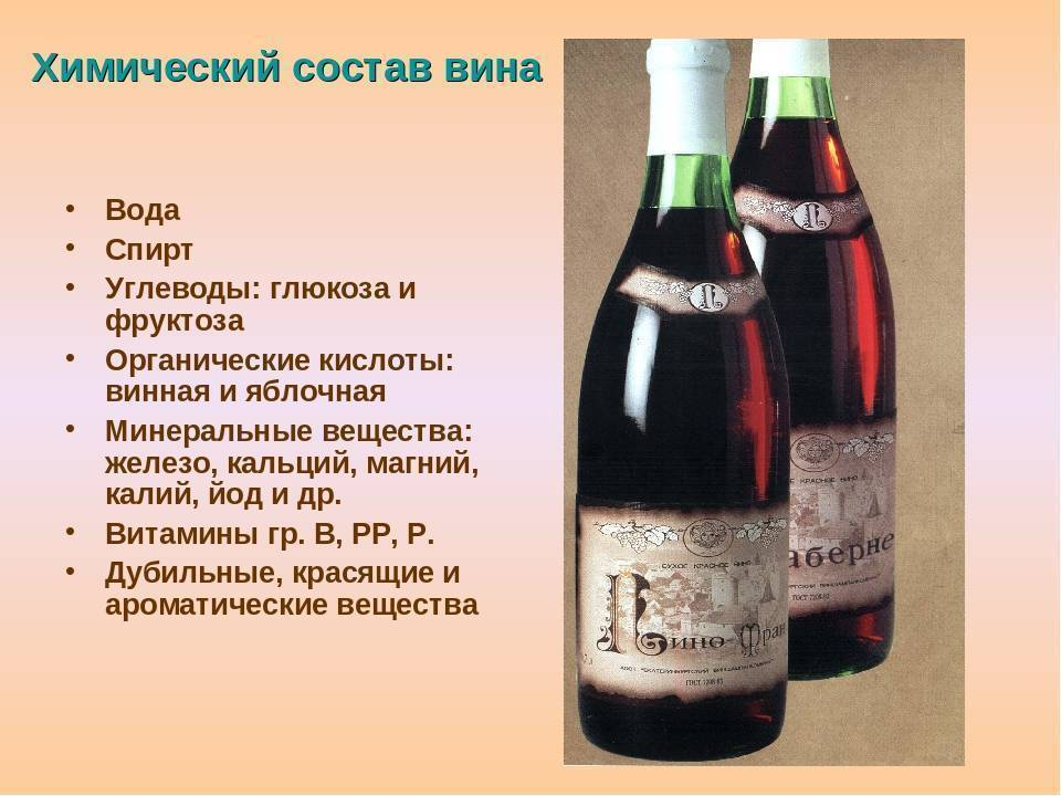 Шампанское — польза и вред для здоровья | польза и вред