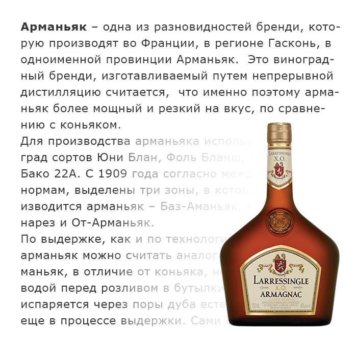 В чем разница между виски и коньяком? их история и отличия.