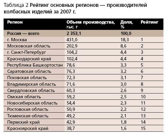 Вино до500 рублей: дешево идобродушно