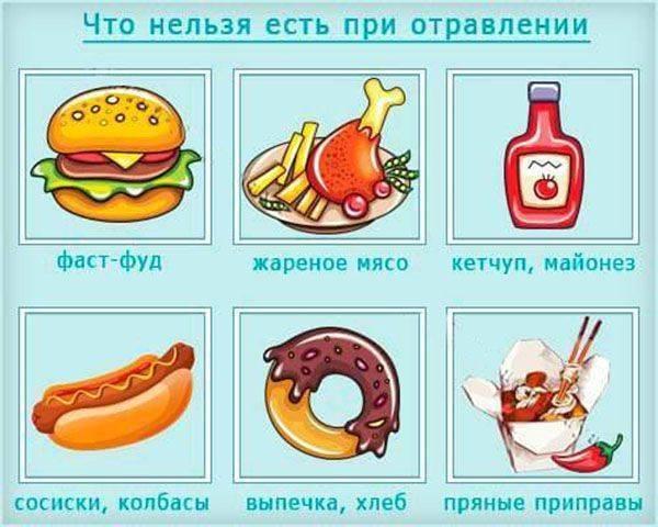 Что можно кушать после рвоты: 5 групп несовместимых продуктов питания!