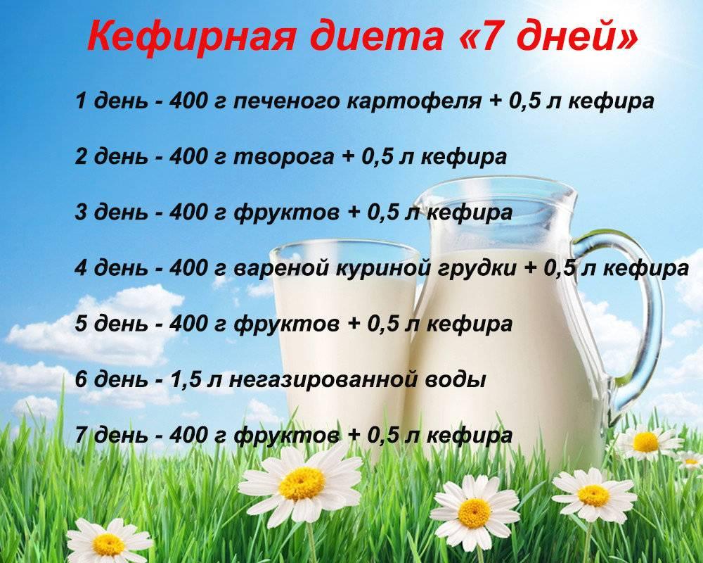 Йогуртовая диета для похудения на 10 кг за 7 дней