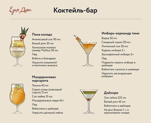 Коктейли с ликером на поварёнок.ру
