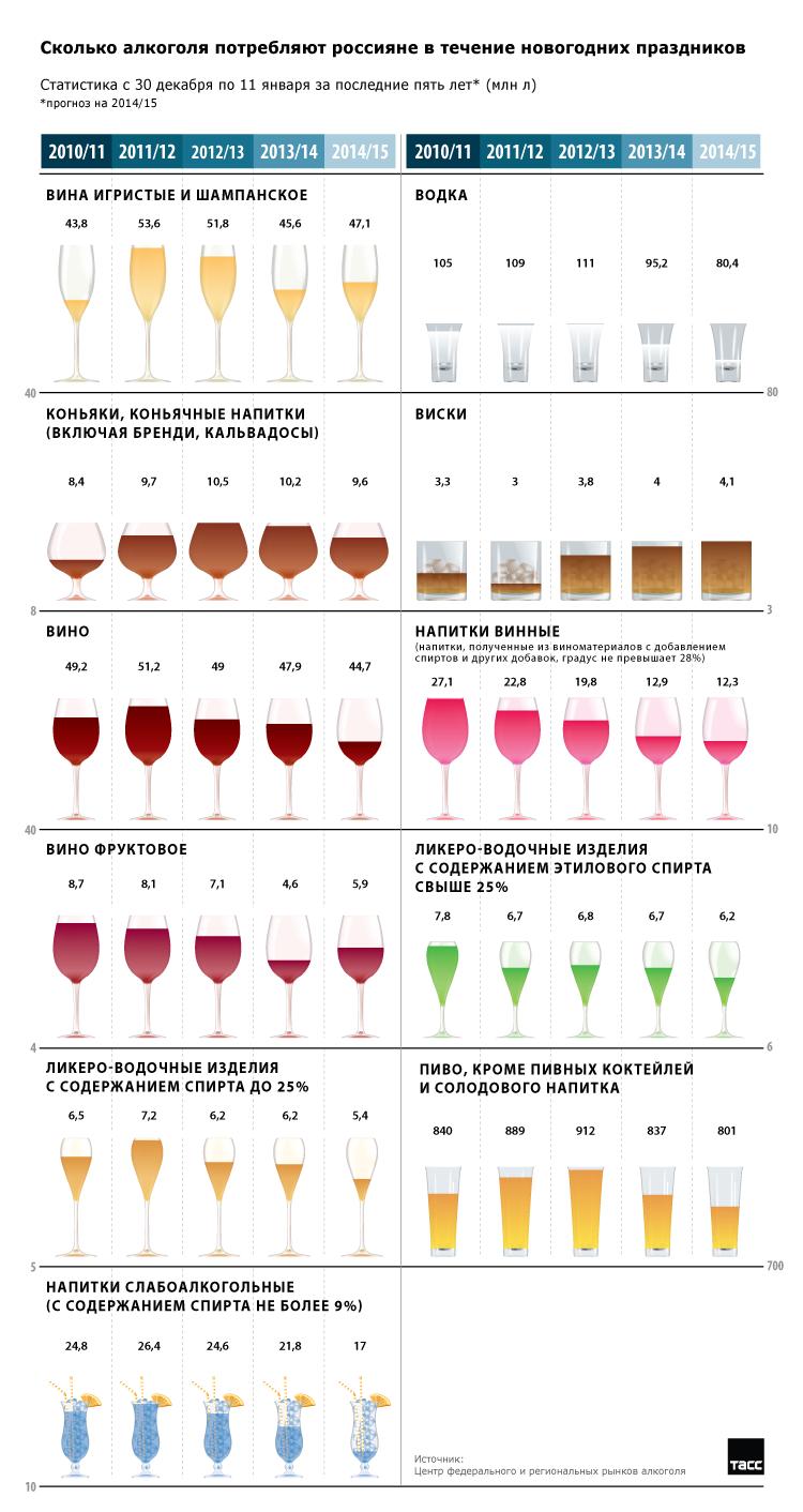 Как правильно и с чем пить джин: топ-10 советов   alko life