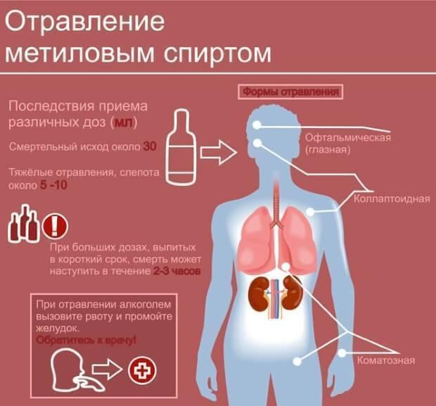 Тахикардия после алкоголя: причины, что делать, как снять
