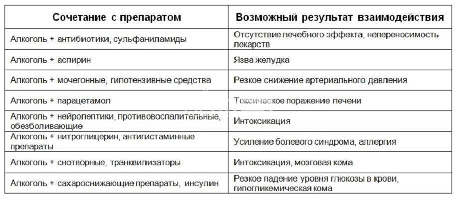 Амиксин - инструкция по применению таблеток для детей и взрослых, аналоги и цена на препарат