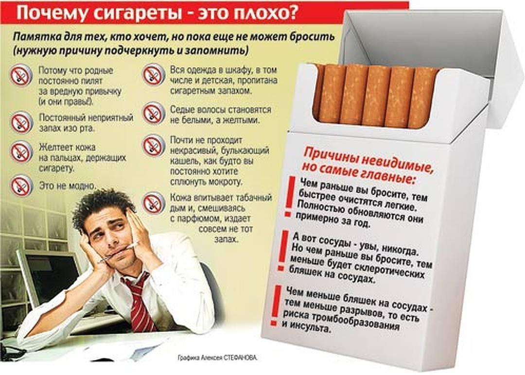 Плохое самочувствие после отказа от курения